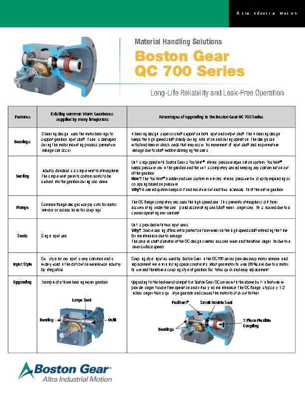Material Handling Solutions Boston Gear QC 700 Series